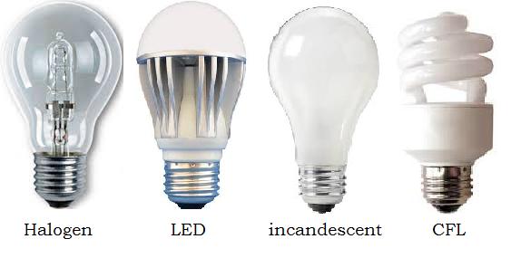 Light Bulbs Such As Cfl Led